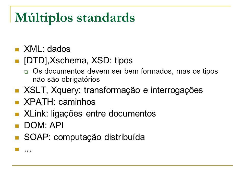 Múltiplos standards XML: dados [DTD],Xschema, XSD: tipos